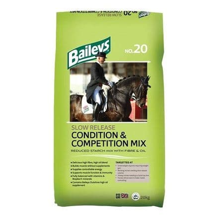 Baileys No 20 Condition & Competition 20kg