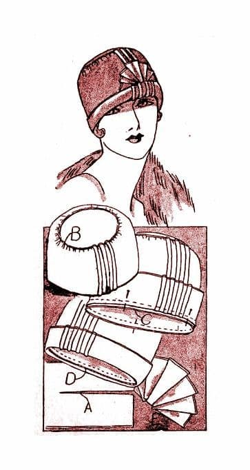 PDF Digital Download Vintage Instructional Sewing Pattern Ladies Women 20s ​​​​​​​Flapper Cloche Hat