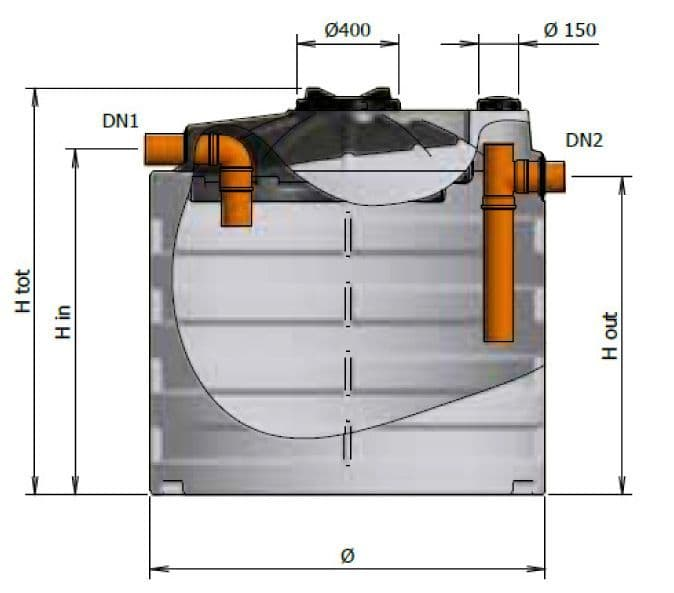 JTG PRO60 GREASE and SILT TRAP - 1250 LITRES CAPACITY (FOR UP TO 2200 MEALS PER DAY)