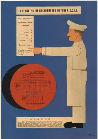 Vintage Frnech poster - The LSPO five-year plan of public catering 1931